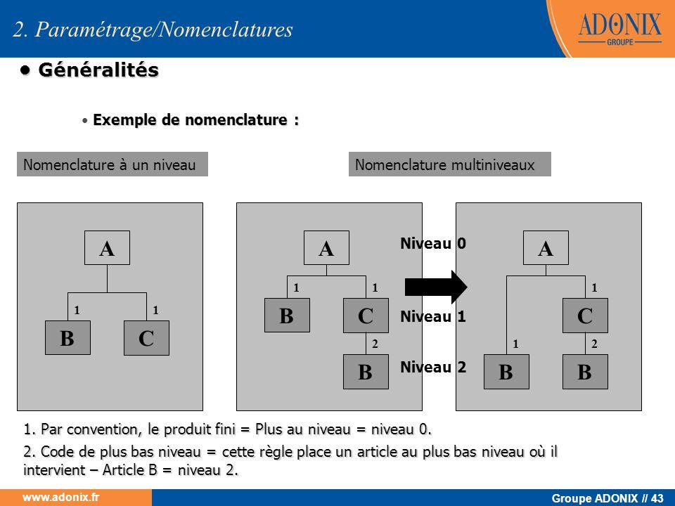 Groupe ADONIX // 43 www.adonix.fr Généralités Généralités 2. Paramétrage/Nomenclatures Exemple de nomenclature : Nomenclature à un niveau AAA B B BBB