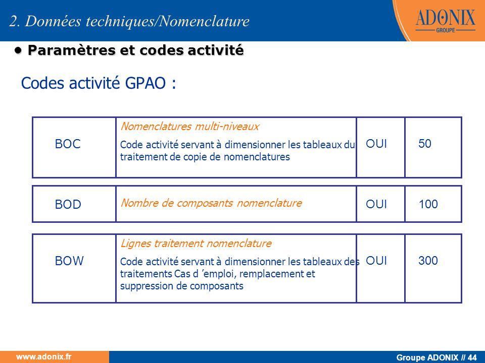 Groupe ADONIX // 44 www.adonix.fr Paramètres et codes activité Paramètres et codes activité 2. Données techniques/Nomenclature Codes activité GPAO : B