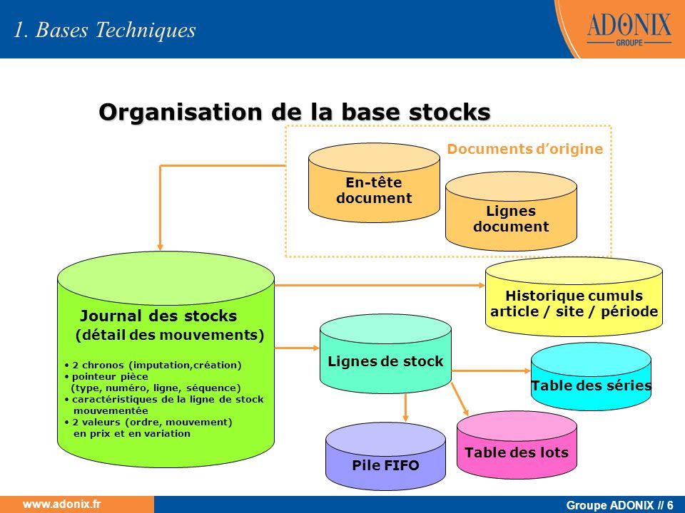 Groupe ADONIX // 6 www.adonix.fr Organisation de la base stocks Journal des stocks (détail des mouvements) 2 chronos (imputation,création) pointeur pi