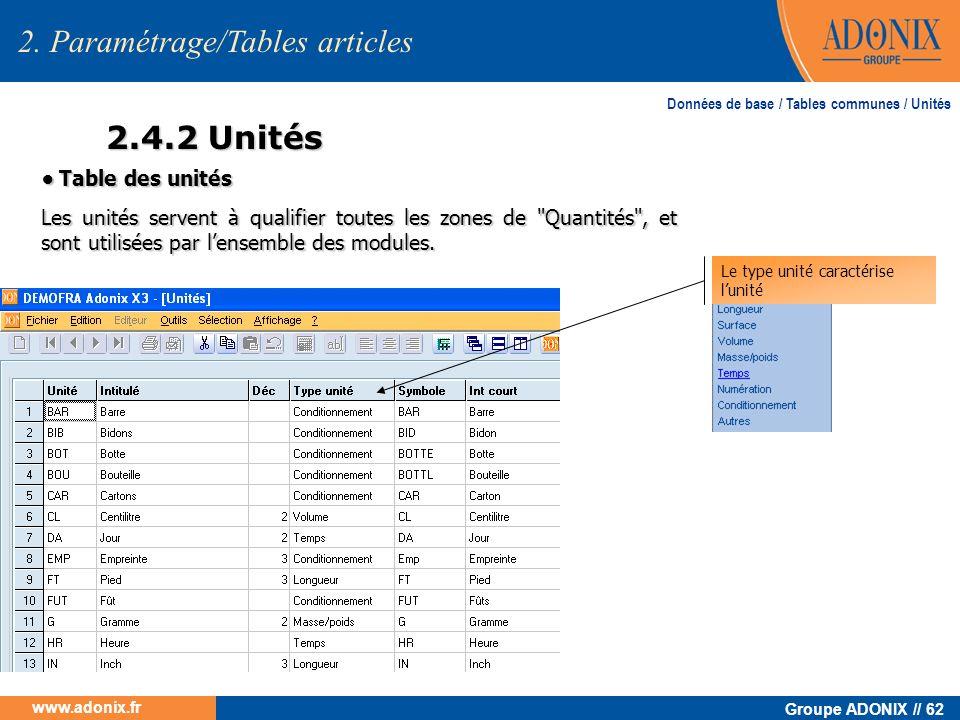 Groupe ADONIX // 62 www.adonix.fr 2.4.2 Unités 2. Paramétrage/Tables articles Table des unités Table des unités Les unités servent à qualifier toutes