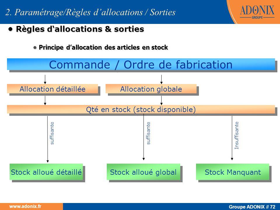 Groupe ADONIX // 72 www.adonix.fr R è gles d allocations & sorties R è gles d allocations & sorties 2. Paramétrage/Règles dallocations / Sorties Comma