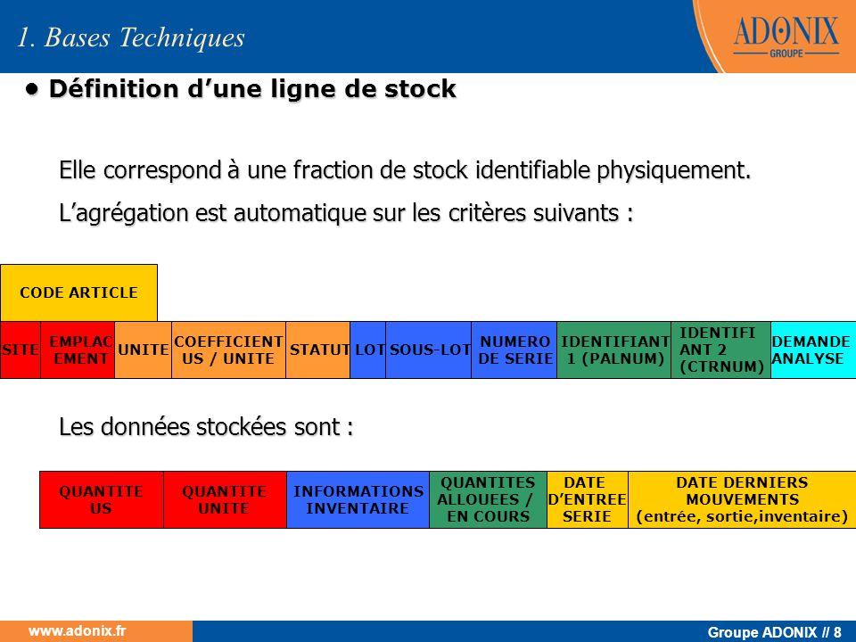 Groupe ADONIX // 8 www.adonix.fr Définition dune ligne de stock Définition dune ligne de stock Elle correspond à une fraction de stock identifiable ph
