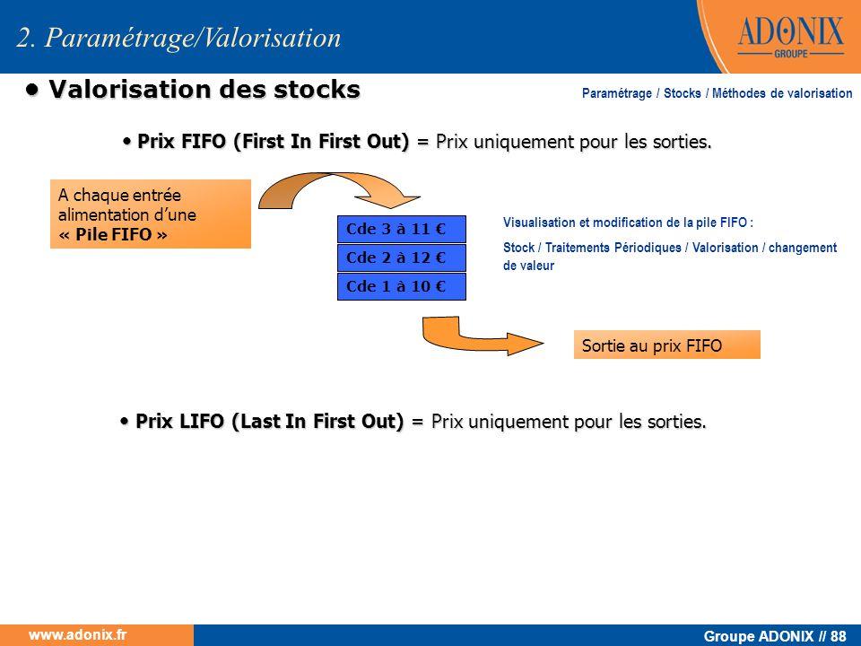 Groupe ADONIX // 88 www.adonix.fr Valorisation des stocks Valorisation des stocks Prix FIFO (First In First Out) = Prix uniquement pour les sorties. P
