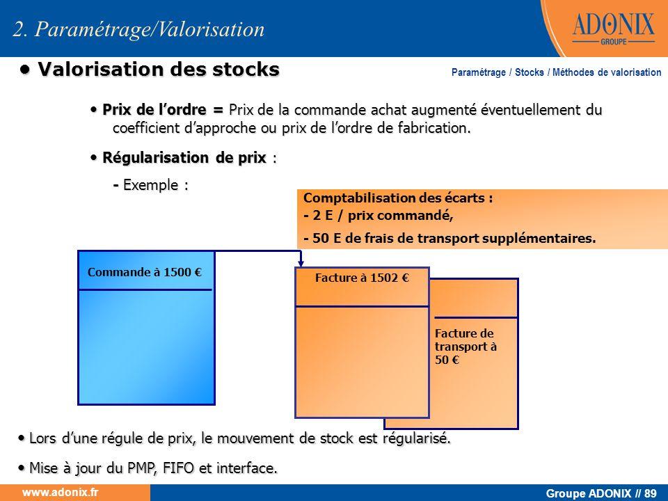 Groupe ADONIX // 89 www.adonix.fr Valorisation des stocks Valorisation des stocks Prix de lordre = Prix de la commande achat augmenté éventuellement d