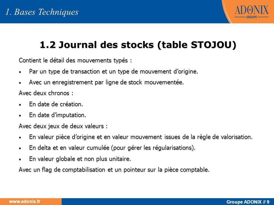 Groupe ADONIX // 9 www.adonix.fr 1.2 Journal des stocks (table STOJOU) Contient le détail des mouvements typés : Par un type de transaction et un type