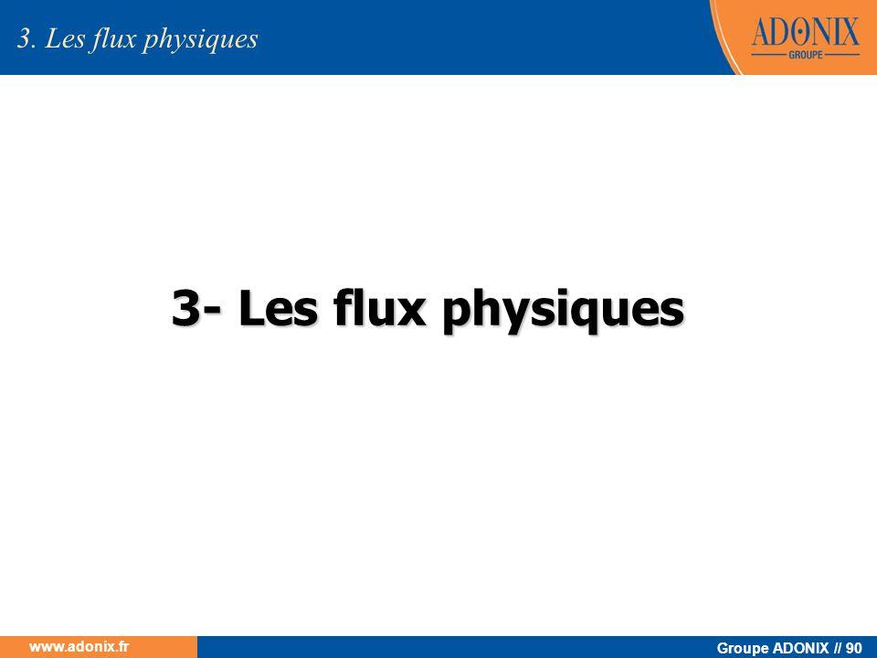 Groupe ADONIX // 90 www.adonix.fr 3- Les flux physiques 3. Les flux physiques
