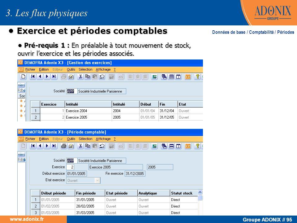 Groupe ADONIX // 95 www.adonix.fr Exercice et périodes comptables Exercice et périodes comptables Pré-requis 1 : En préalable à tout mouvement de stoc