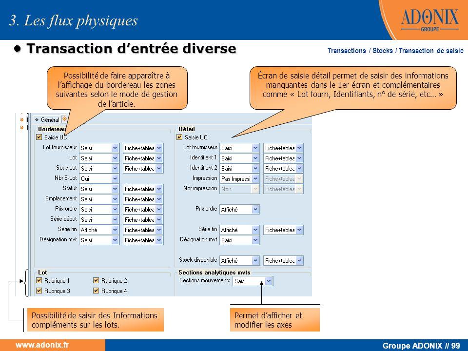 Groupe ADONIX // 99 www.adonix.fr Transaction dentrée diverse Transaction dentrée diverse Possibilité de faire apparaître à laffichage du bordereau le