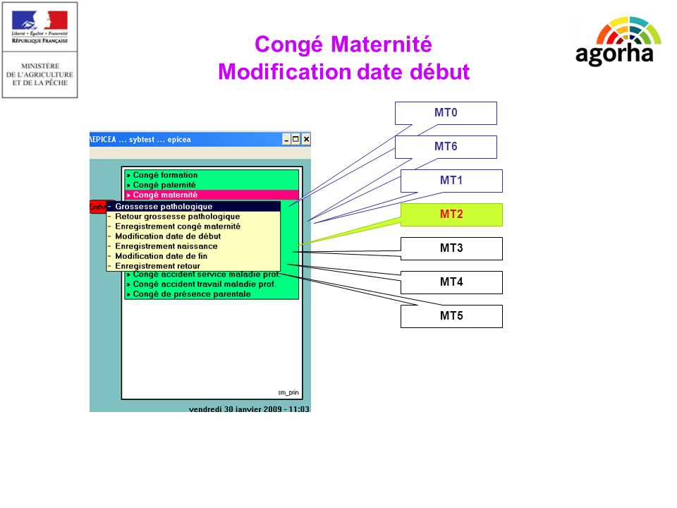 MT0 MT6 MT1 MT2 MT3 MT4 MT5 EPICEA Congé Maternité Modification date début