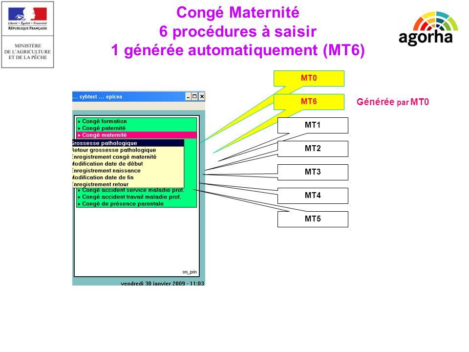MT0 MT6 MT1 MT2 MT3 MT4 MT5 EPICEA Congé Maternité 6 procédures à saisir 1 générée automatiquement (MT6) Générée par MT0
