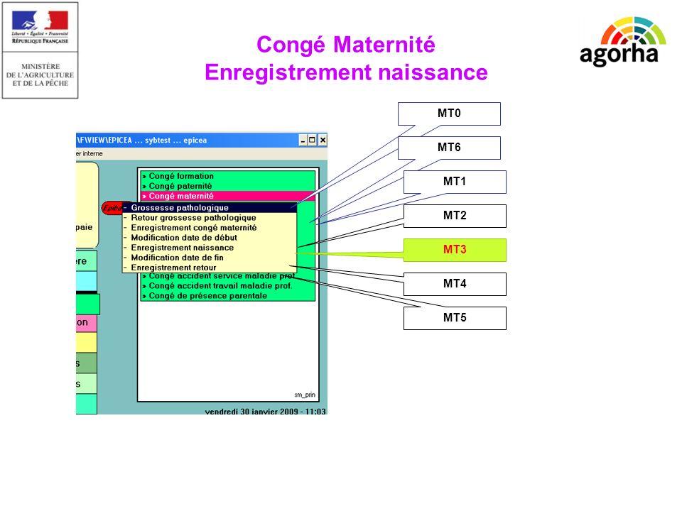 MT0 MT6 MT1 MT2 MT3 MT4 MT5 EPICEA Congé Maternité Enregistrement naissance
