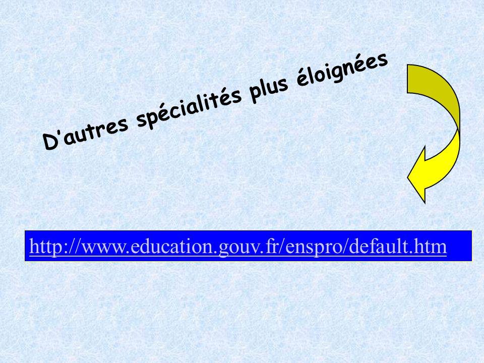 http://www.education.gouv.fr/enspro/default.htm Dautres spécialités plus éloignées