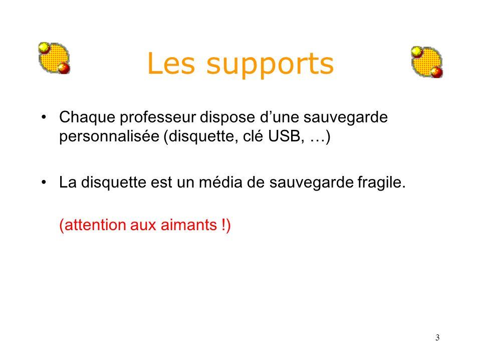 3 Les supports Chaque professeur dispose dune sauvegarde personnalisée (disquette, clé USB, …) La disquette est un média de sauvegarde fragile. (atten