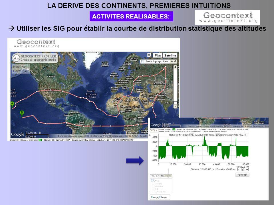 LA DERIVE DES CONTINENTS, PREMIERES INTUITIONS ACTIVITES REALISABLES: Utiliser les SIG pour établir la courbe de distribution statistique des altitudes