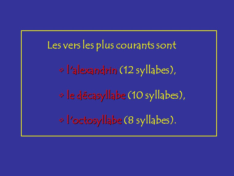 Les vers les plus courants sont l'alexandrin l'alexandrin (12 syllabes), le décasyllabe décasyllabe (10 syllabes), l'octosyllabe l'octosyllabe (8 syll