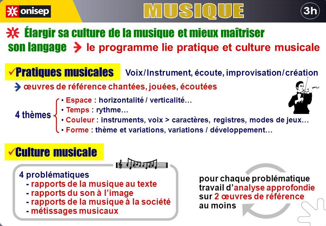 Élargir sa culture de la musique et mieux maîtriser son langage le programme lie pratique et culture musicale Culture musicale 4 problématiques - rapp