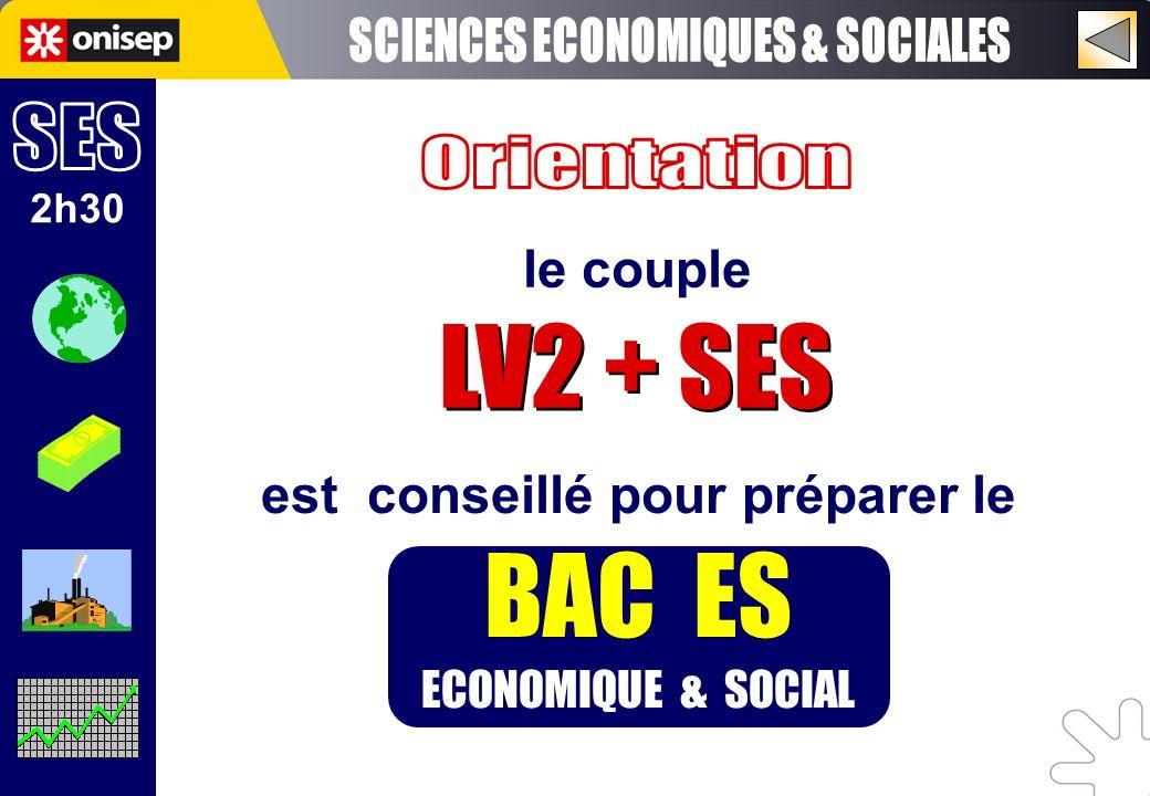 est conseillé pour préparer le BAC ES ECONOMIQUE & SOCIAL LV2 + SES le couple 2h30