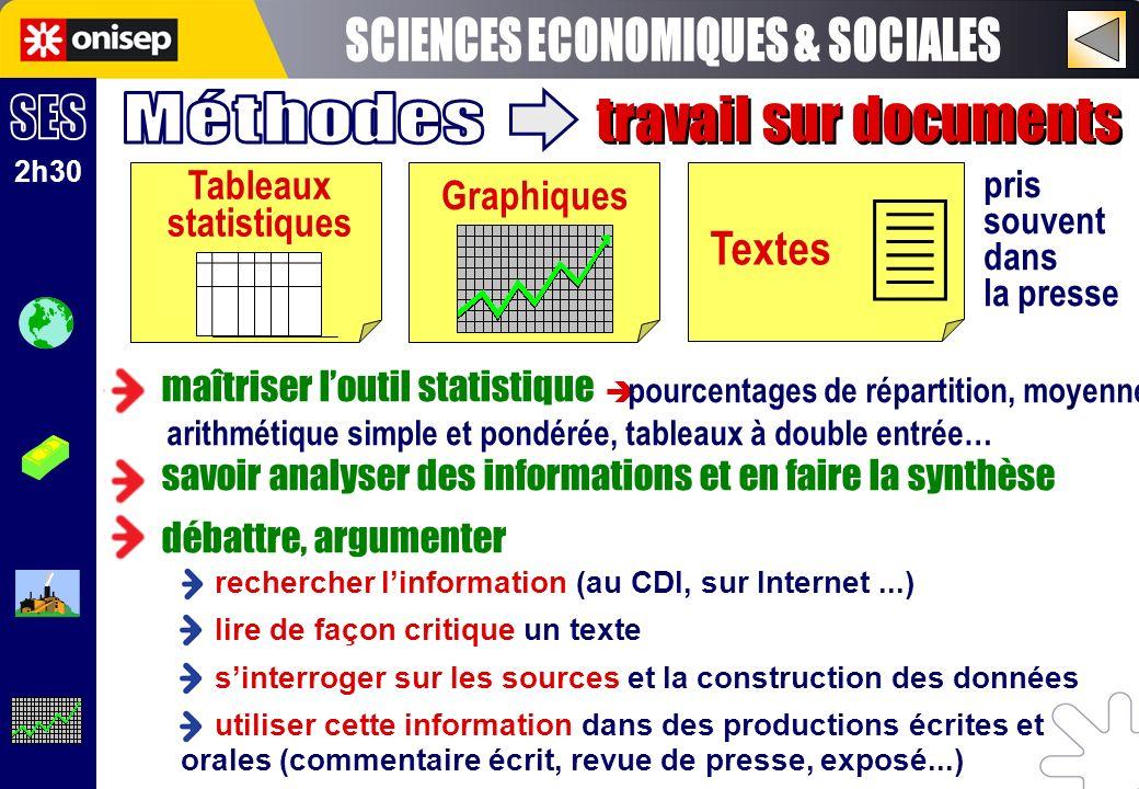 travail sur documents rechercher linformation (au CDI, sur Internet...) lire de façon critique un texte sinterroger sur les sources et la construction