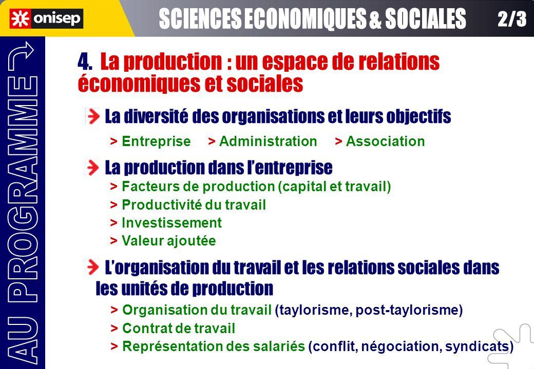 4. La production : un espace de relations économiques et sociales La diversité des organisations et leurs objectifs La production dans lentreprise Lor