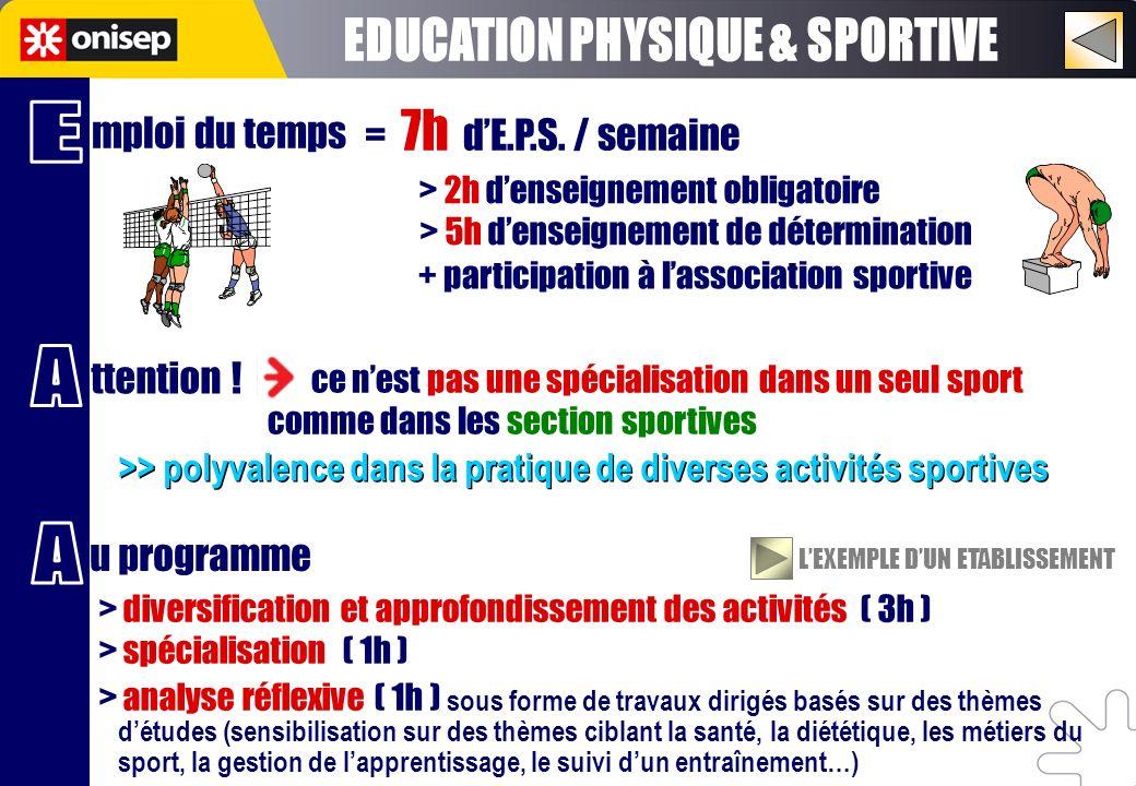 mploi du temps = 7h dE.P.S. / semaine > 2h denseignement obligatoire > 5h denseignement de détermination + participation à lassociation sportive ttent