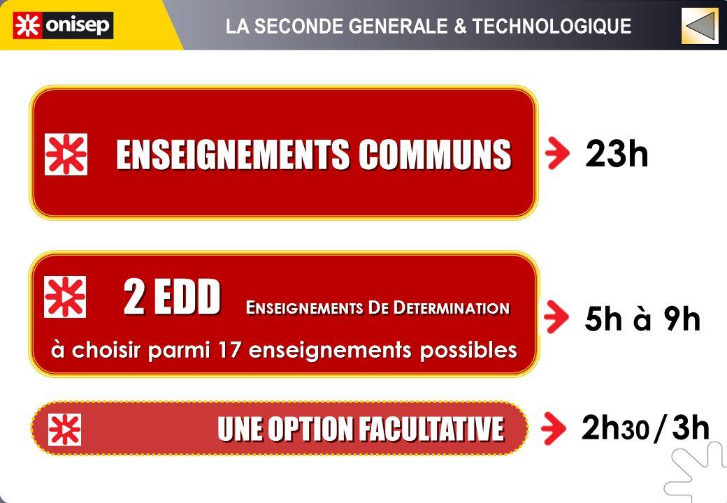 23h ENSEIGNEMENTS COMMUNS 2 EDD E NSEIGNEMENTS D E D ETERMINATION 2h 30 / 3h 5h à 9h à choisir parmi 17 enseignements possibles UNE OPTION FACULTATIVE