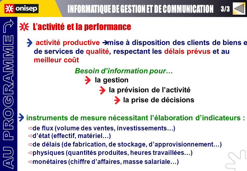 Lactivité et la performance activité productive mise à disposition des clients de biens et de services de qualité, respectant les délais prévus et au