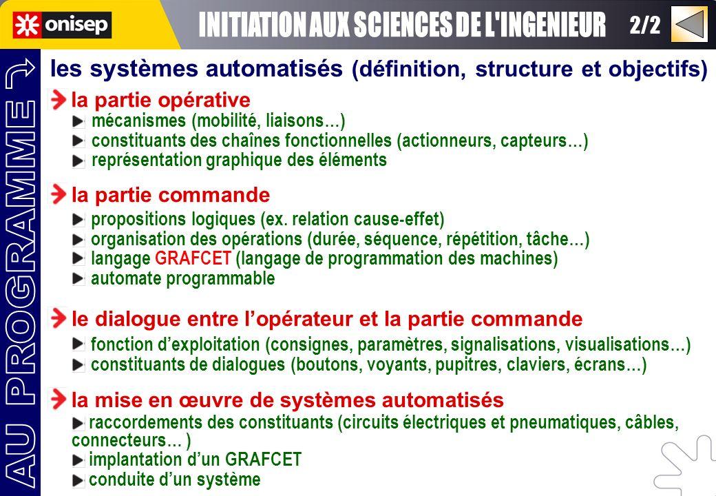2/2 les systèmes automatisés (définition, structure et objectifs) la partie opérative mécanismes (mobilité, liaisons…) constituants des chaînes foncti