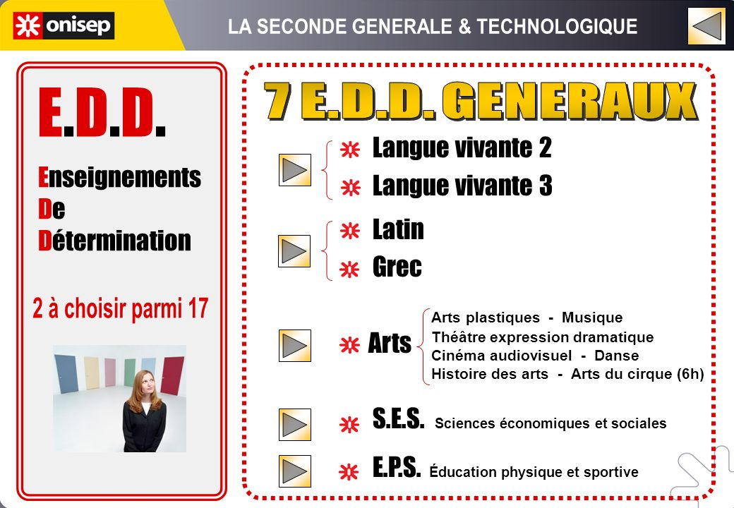 Langue vivante 2 Langue vivante 3 Latin Grec Arts S.E.S. Sciences économiques et sociales E.P.S. Éducation physique et sportive Enseignements De Déter
