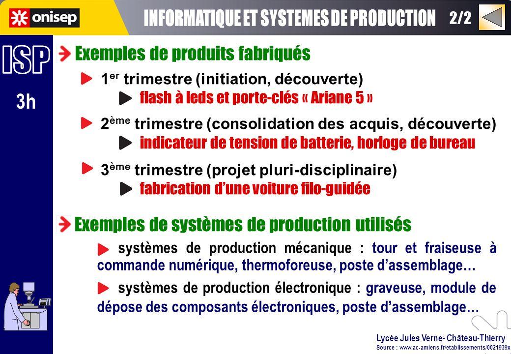 3h Exemples de produits fabriqués 1 er trimestre (initiation, découverte) flash à leds et porte-clés « Ariane 5 » 2 ème trimestre (consolidation des a