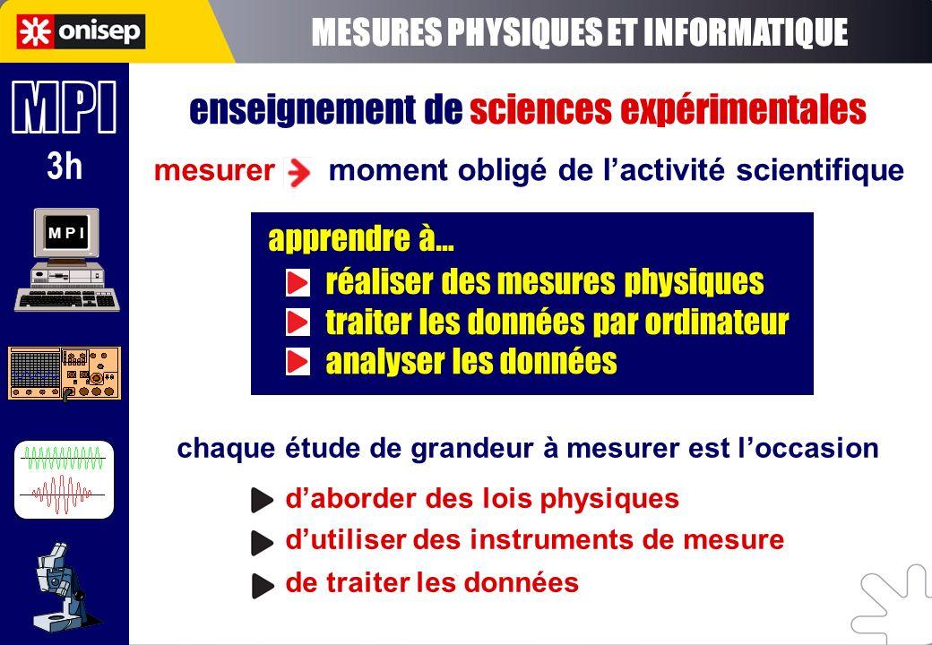 3h mesurer moment obligé de lactivité scientifique apprendre à… réaliser des mesures physiques traiter les données par ordinateur analyser les données