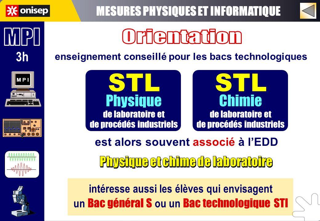 3h M P I enseignement conseillé pour les bacs technologiques STL Physique de laboratoire et de procédés industriels est alors souvent associé à lEDD S
