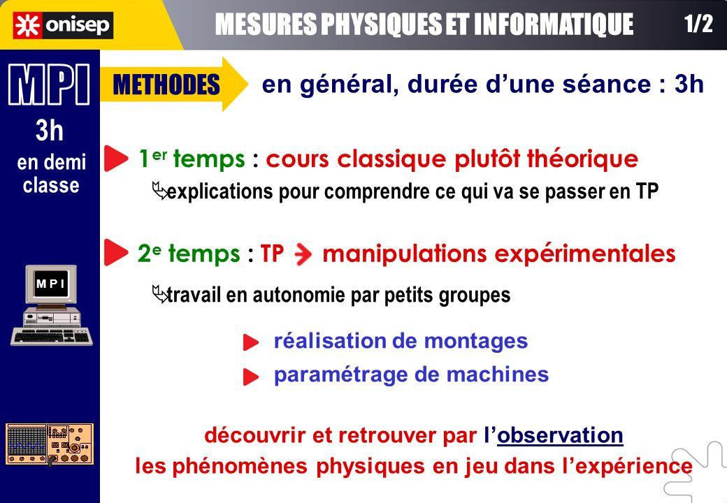 3h M P I en demi classe en général, durée dune séance : 3h 1 er temps : cours classique plutôt théorique explications pour comprendre ce qui va se pas