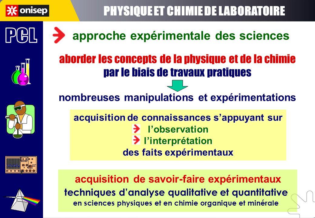 techniques danalyse qualitative et quantitative en sciences physiques et en chimie organique et minérale aborder les concepts de la physique et de la