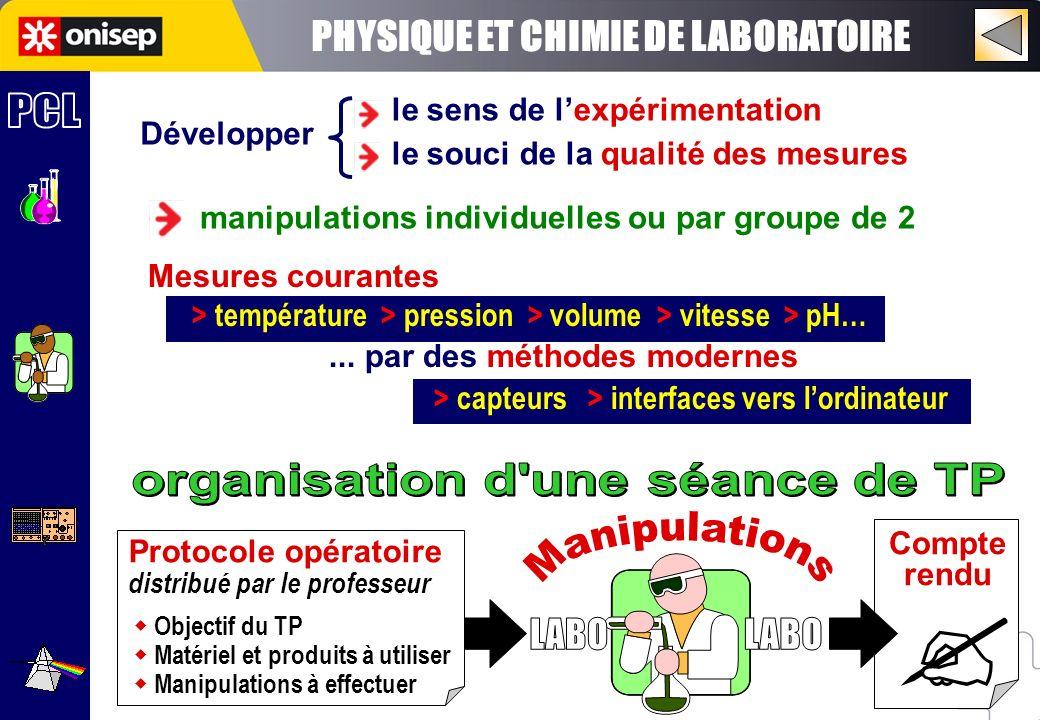 le sens de lexpérimentation le souci de la qualité des mesures manipulations individuelles ou par groupe de 2 Mesures courantes > température > pressi