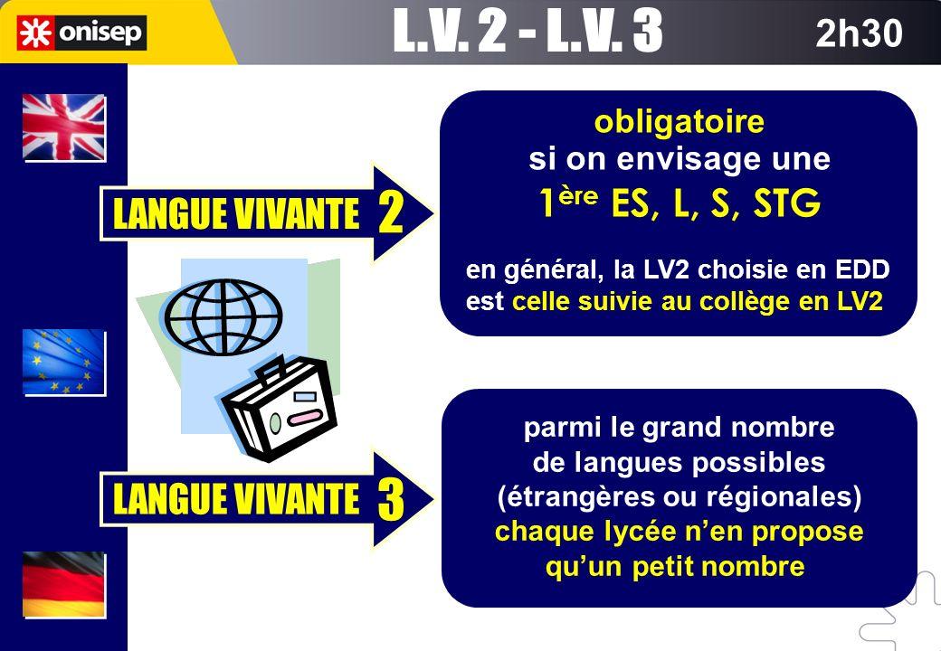 obligatoire si on envisage une 1 ère ES, L, S, STG 2h30 en général, la LV2 choisie en EDD est celle suivie au collège en LV2 parmi le grand nombre de