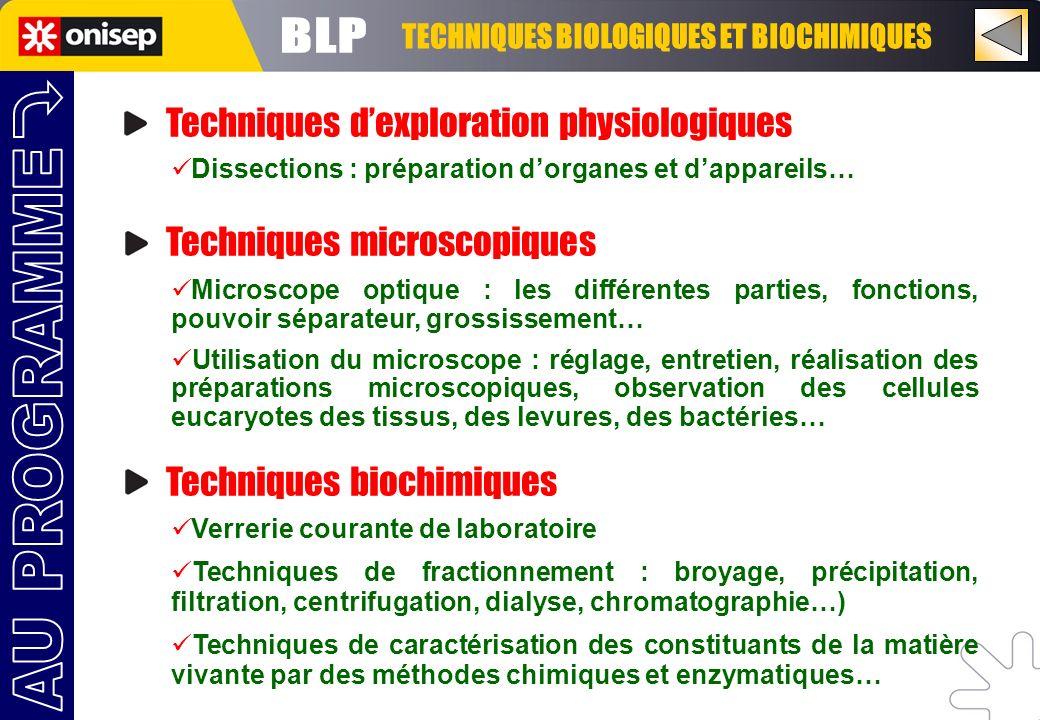 Techniques dexploration physiologiques Techniques microscopiques Techniques biochimiques Dissections : préparation dorganes et dappareils… Microscope