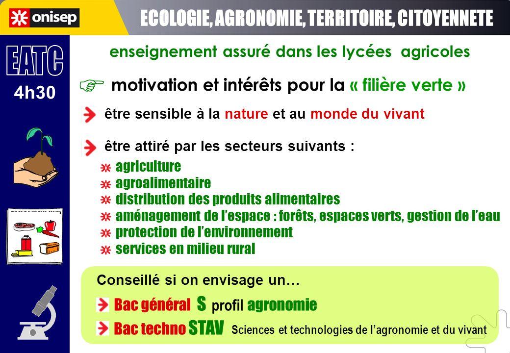 4h30 motivation et intérêts pour la « filière verte » être sensible à la nature et au monde du vivant agriculture agroalimentaire distribution des pro