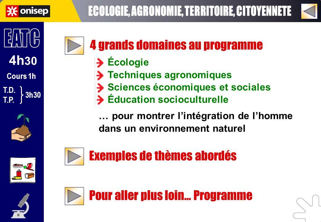 4h 30 Cours 1h T.D. T.P. 3h30 Pour aller plus loin… Programme 4 grands domaines au programme Exemples de thèmes abordés Écologie Techniques agronomiqu
