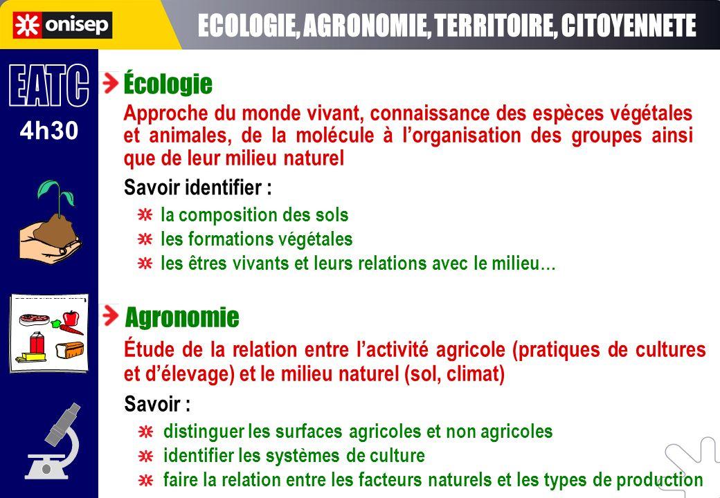 4h30 Écologie Savoir identifier : la composition des sols les formations végétales les êtres vivants et leurs relations avec le milieu… Approche du mo