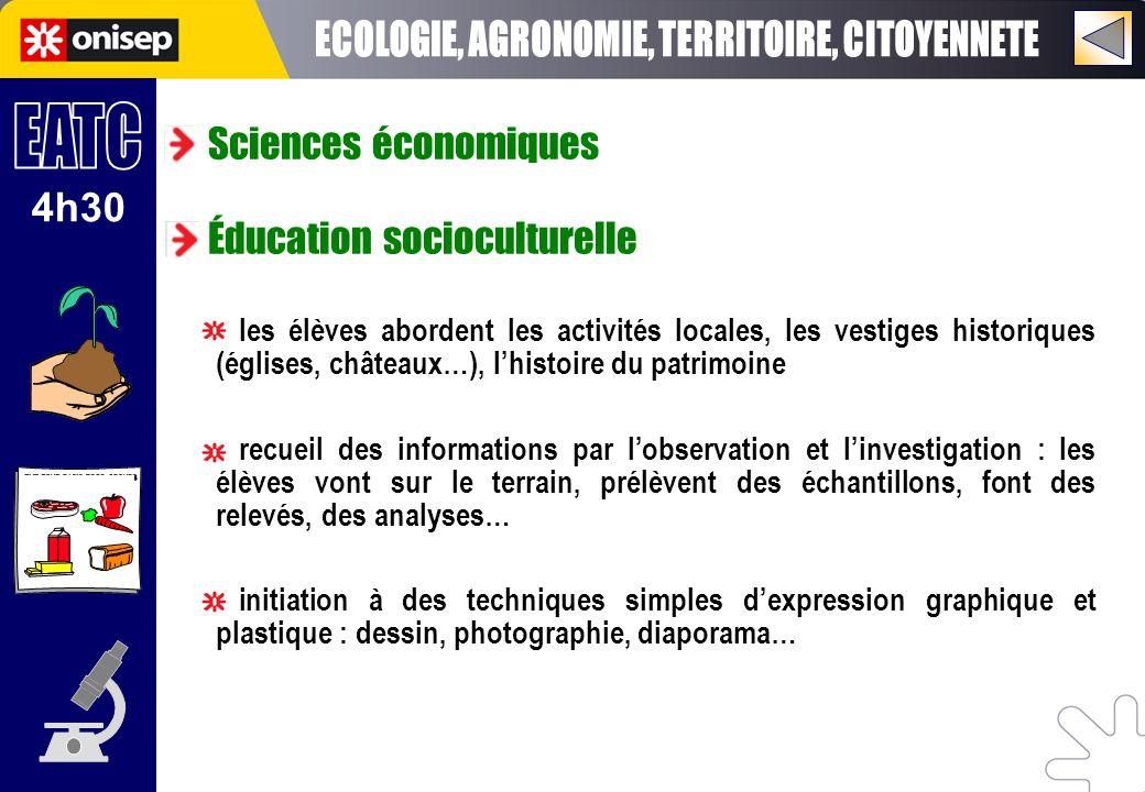 4h30 Sciences économiques Éducation socioculturelle les élèves abordent les activités locales, les vestiges historiques (églises, châteaux…), lhistoir