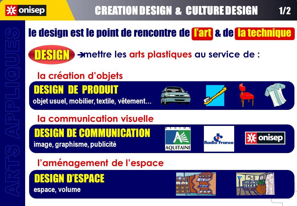mettre les arts plastiques au service de : le design est le point de rencontre de lart & de la technique DESIGN la communication visuelle objet usuel,