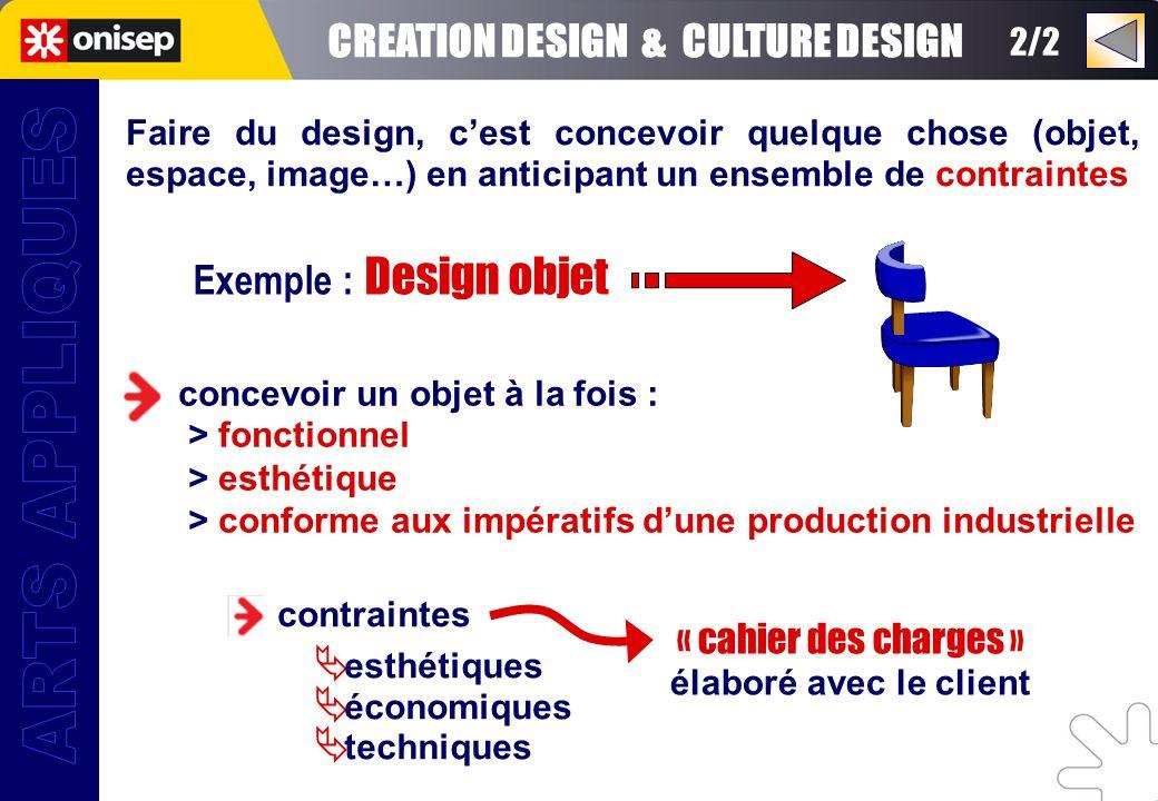 2/2 contraintes esthétiques économiques techniques Faire du design, cest concevoir quelque chose (objet, espace, image…) en anticipant un ensemble de
