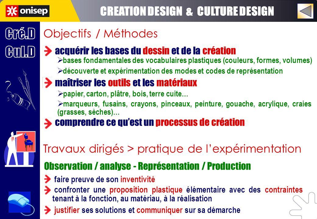 acquérir les bases du dessin et de la création maîtriser les outils et les matériaux comprendre ce quest un processus de création bases fondamentales