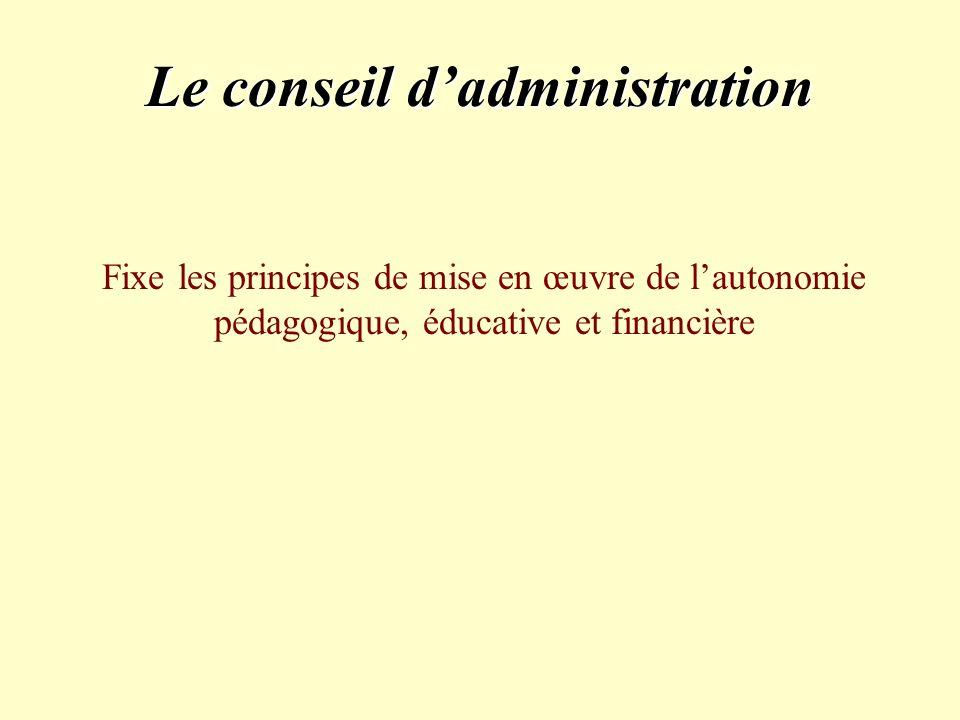 Le conseil dadministration Fixe les principes de mise en œuvre de lautonomie pédagogique, éducative et financière