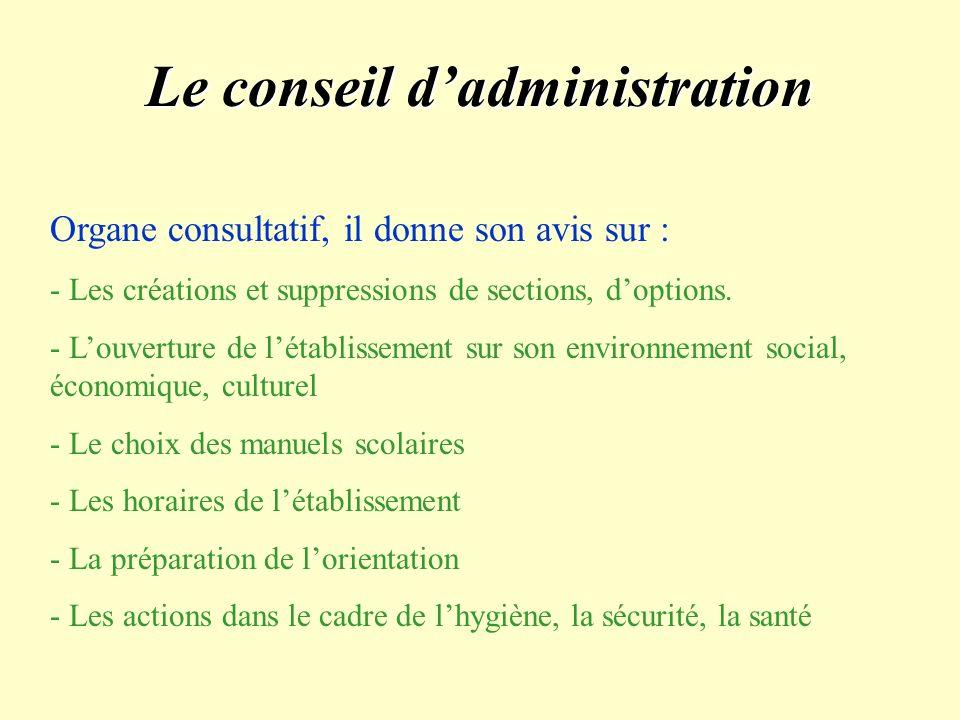 Le conseil dadministration Organe consultatif, il donne son avis sur : - Les créations et suppressions de sections, doptions.