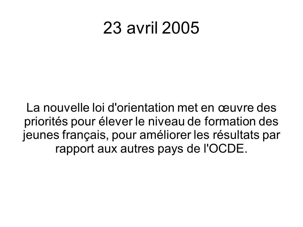 23 avril 2005 La nouvelle loi d'orientation met en œuvre des priorités pour élever le niveau de formation des jeunes français, pour améliorer les résu