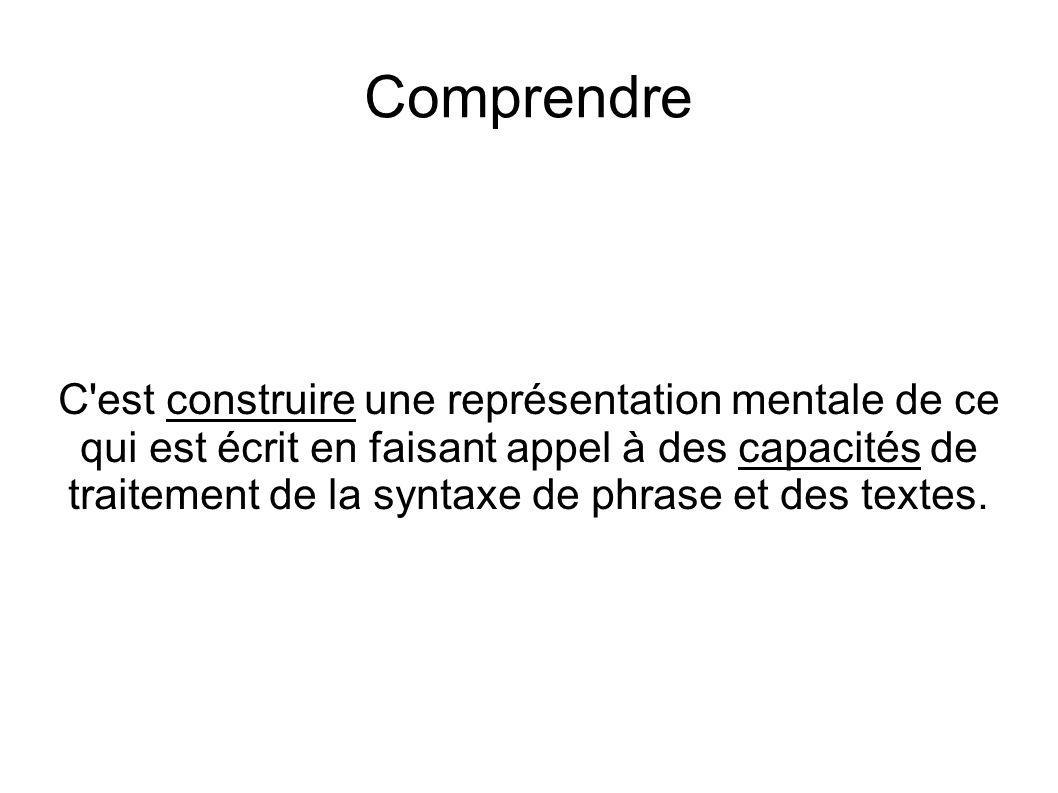 Comprendre C'est construire une représentation mentale de ce qui est écrit en faisant appel à des capacités de traitement de la syntaxe de phrase et d