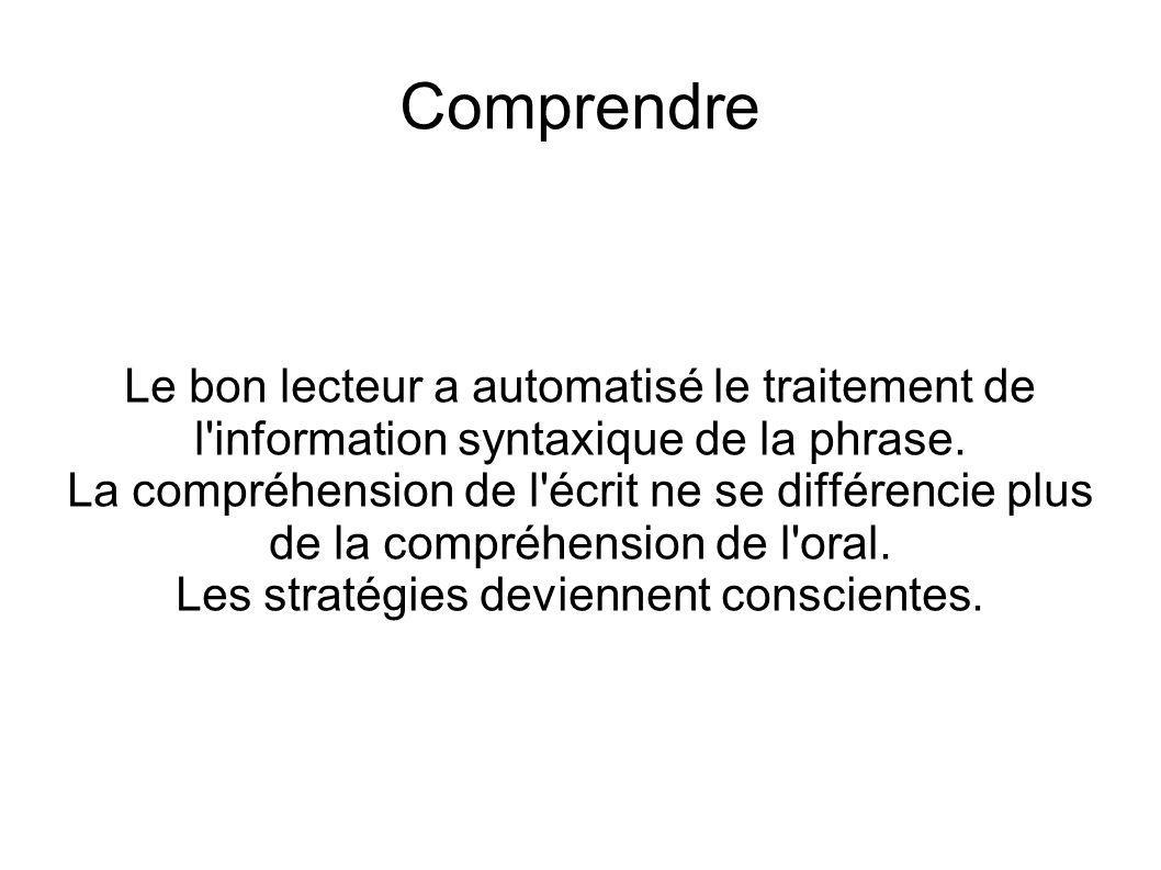 Comprendre Le bon lecteur a automatisé le traitement de l'information syntaxique de la phrase. La compréhension de l'écrit ne se différencie plus de l