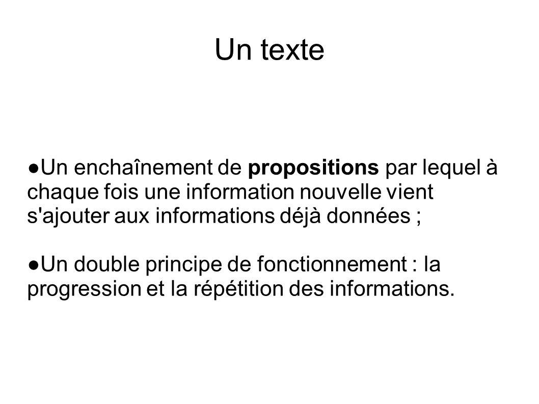 Un texte Un enchaînement de propositions par lequel à chaque fois une information nouvelle vient s'ajouter aux informations déjà données ; Un double p
