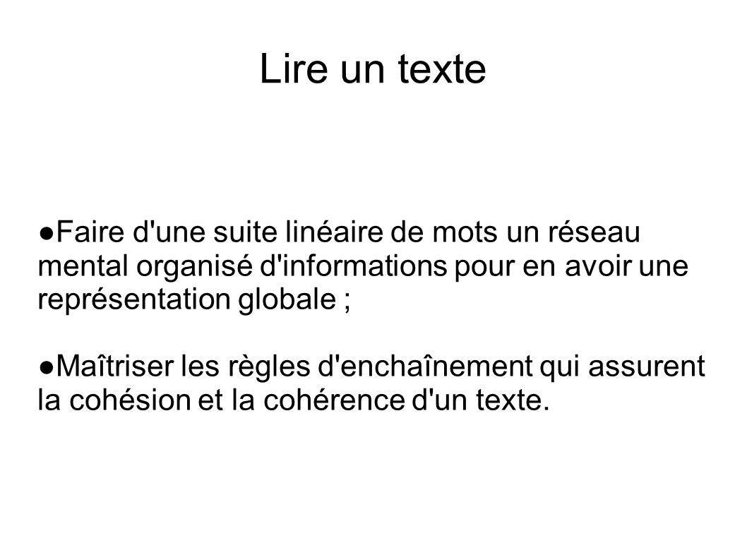 Lire un texte Faire d'une suite linéaire de mots un réseau mental organisé d'informations pour en avoir une représentation globale ; Maîtriser les règ